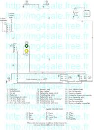 mgb electrical advices and wiring diagrams mgb fog lamps wiring diagram
