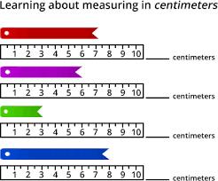 Length Measurement Chart For Kids Measurement Games For Kids Online Splash Math