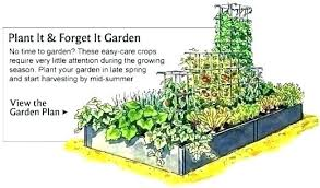 Garden Planning Software Online Free Vegetable Planner
