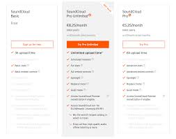 How To Get On The Soundcloud Charts Learn About Our Pro Plans Soundcloud Help Center