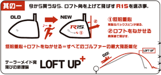 Taylormade R15 Adjustment Chart The Ultimate Taylormade R15 Review The Golf Shop Online Blog
