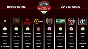 esl masters 2016 viewers guide talkesport