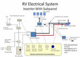 similiar solar panel installation diagram keywords image about wiring on rv solar panel installation wiring diagram