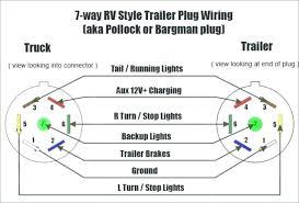 7 wire plug schematic wiring diagram datasource 7 way wiring schematic data wiring diagram 7 wire plug schematic
