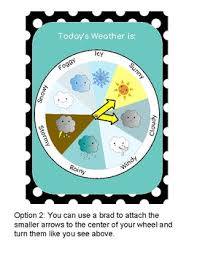 Daily Weather Chart For Calendar Time