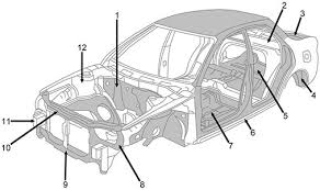 structural parts of car body and frame