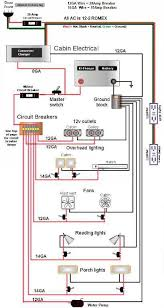 fleetwood wilderness travel trailer wiring diagram fleetwood fleetwood travel trailer wiring diagram wiring diagrams on fleetwood wilderness travel trailer wiring diagram