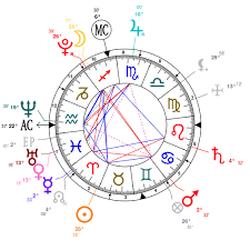 Astrology And Natal Chart Of Suri Cruise Born On 2006 04 18