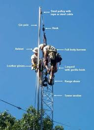 the security items and tools used by w0yva to install his antenna system