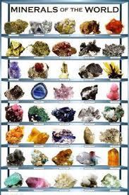 Mineral Chart More Fodder For The Tumbler Rocks