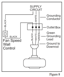 slowing down a ceiling fan ars technica openforum Hpm Fan Controller Wiring Diagram is it foolish to conclude that the fan is, in fact, solid state? clipsal fan controller wiring diagram