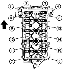 repair guides engine mechanical components cylinder head fig
