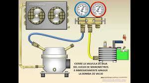 compresor refrigeracion. cambio aceite en compresores de sistemas refrigeracion domesticos - youtube compresor refrigeracion