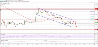 Ripple Trade Chart Ripple Price Xrp Targets Fresh Monthly Low Btc Eth