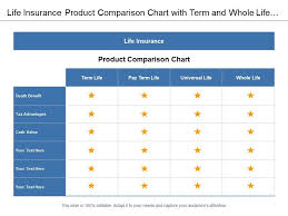 Plan Comparison Chart Life Insurance Product Comparison Chart With Term And Whole