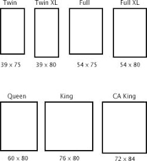 dimensions of a full size bed | Mattress Sizes - Size Of Mattress ... & dimensions of a full size bed | Mattress Sizes - Size Of Mattress -  Mattress Measurements Adamdwight.com