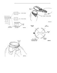 Piston rings installation