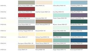 Green Paint Color Chart Home Depot Paint Color Chart Zerodeductible Co