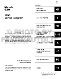1995 mazda 929 fuse box diagram 1995 auto wiring diagram schematic mazda 929 wiring schematics yamaha 40 hp outboard wiring diagram