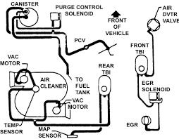c3 c4 corvette vacuum diagrams grumpys performance garage 1985 91