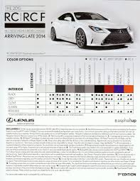 Lexus RC F Available for Preorder: Specs and Optionals Revealed ...