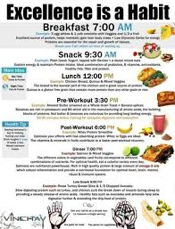 Example Of Everyday Healthy Eating And Times That You Should