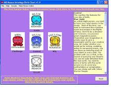 Mb Mayan Astrology Birth Chart Free Download