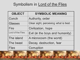 lord of the flies by william golding concepts for study ppt 4 symbolism in lord of the flies