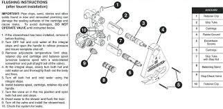 moentrol shower valve moentrol shower valve repair parts moentrol shower valve