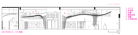 banq office da. \u201cRestaurants Are Like Calisthenic Exercises,\u201d Says Architect Nader Tehrani, A Partner, With Monica Ponce De Leon, Of Boston-based Office DA, Explaining How Banq Da R