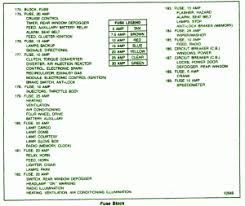 2001 suburban fuse diagram 2001 wiring diagrams online