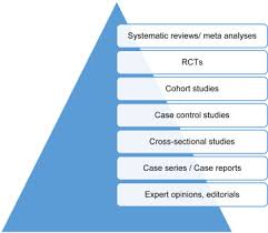Ensuring best practice in clinical record keeping   Practice   Nursing Times