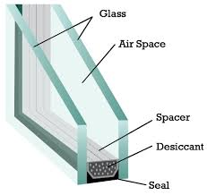 Double Pane Windows Repair Glass Doctor North Vancouver