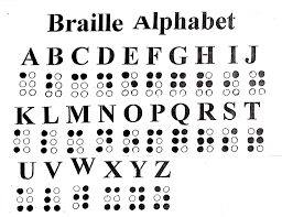 Top 10 Braille Alphabet Chart Quote Images Hd Free