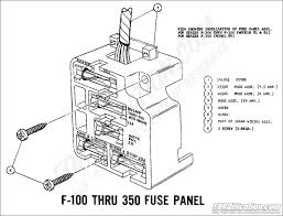 1969 ford pickup fuse box wiring diagrams best 68 f100 fuse box new era of wiring diagram u2022 1955 ford pickup 1969 ford pickup fuse box