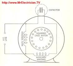 wiring diagrams of fractional horsepower electric motors split phase permanently connected capacitor motor