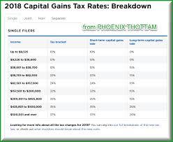 2018 Capital Gains Tax Rates Single Phoenixthottam Com