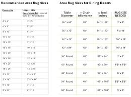 dining room rug size recommended area rug sizes for bedroom dining room dining room rug size