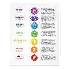 7 Chakra Chart Poster