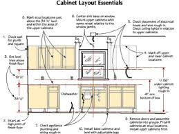 Standard Depth Of Kitchen Cabinets Awesome Chic Standard Kitchen Cabinet Sizes Kitchen Cabinets Dimensions