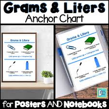 Mass Anchor Chart Metric Volume And Mass Kilograms Grams Liters Milliliters Anchor Chart
