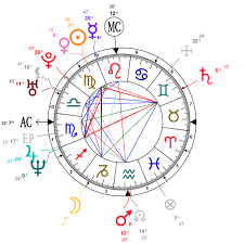 Jackie Chan Birth Chart Astrology And Natal Chart Of Chris Tucker Born On 1971 08 31
