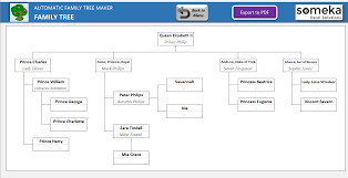 Excel Family Tree Chart Template Software Automatic Family Tree Maker Free Family Tree Template