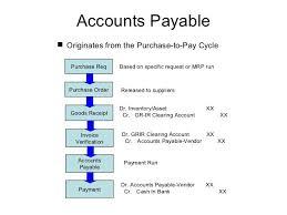 Accounts Payable Process Flow Chart Ppt Www