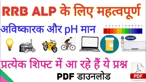 Important Inventions Rrb Alp Youtube