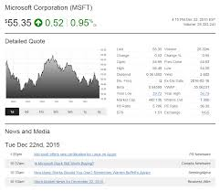 Stock Quote For Custom Stock Quotes QuoteMedia Market Data Solutions
