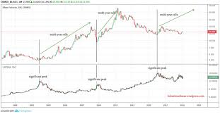Now For The Intense Phase Of The Silver Bull Market Kitco News