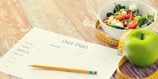 Military Diet Plan In Urdu