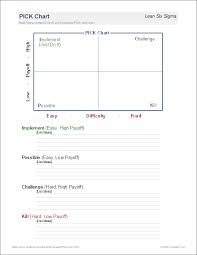 Pick Chart Lean Six Sigma Pick Chart Template