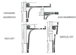 Low Headroom Garage Door Track Justthebundle Com